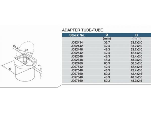 Adaptadores de acero inoxidable para pasamanos