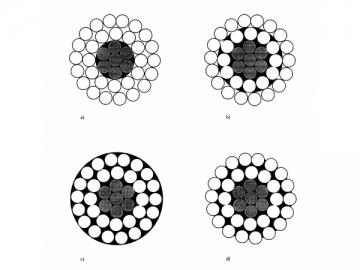 ACSR / Conductor de aluminio con refuerzo de acero anti- corrosión